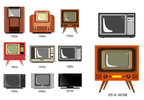 Фото Обзор какие типы матриц экранов телевизоров существуют и какая технология лучше